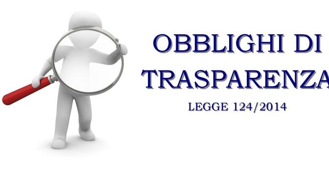 Adempimento degli obblighi di trasparenza e di pubblicità. Legge 4 agosto 2017, n.124 – articolo 1, commi 125-129 Anno 2020